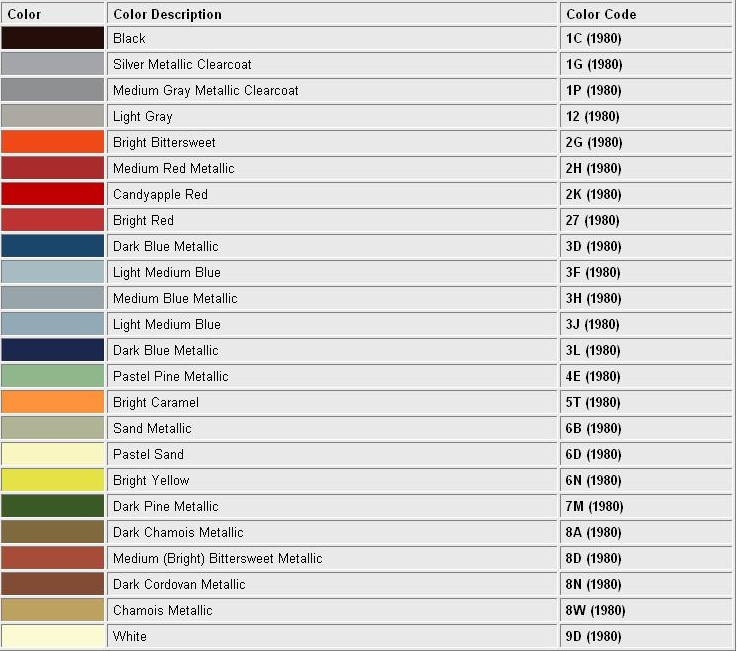 Ford Paint Colors >> 1975 1980 Ford Paint Colors